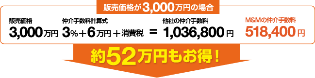 約52万円もお得